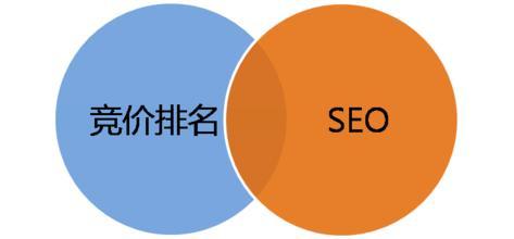 做了竞价的网站有必要做SEO优化吗?