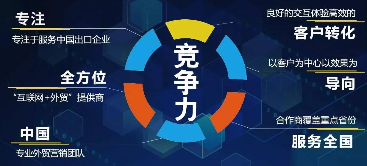 外贸网络推广SNS社交营销核心重点