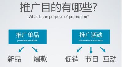 公司新产品最新网络推广方法有哪些?
