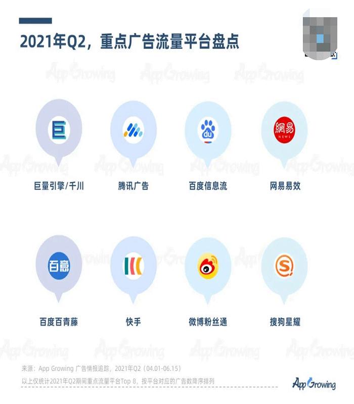 2021年Q2互联网主流流量平台投放趋势