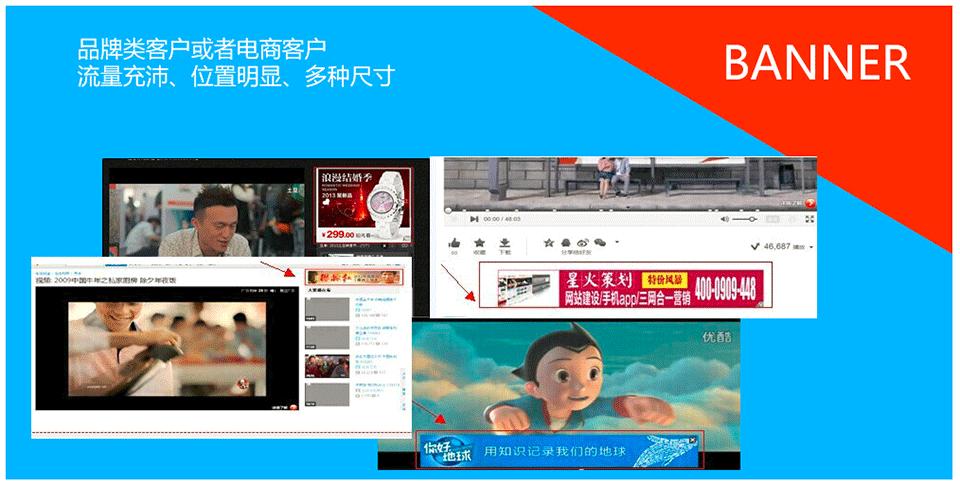 视频广告优酷土豆广告投放
