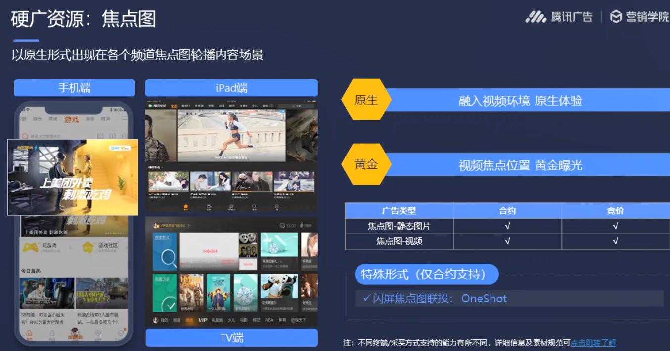 腾讯视频广告平台投放