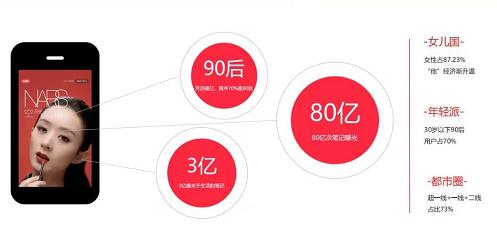 企业如何布局新搜索营销,抢占增长高地?