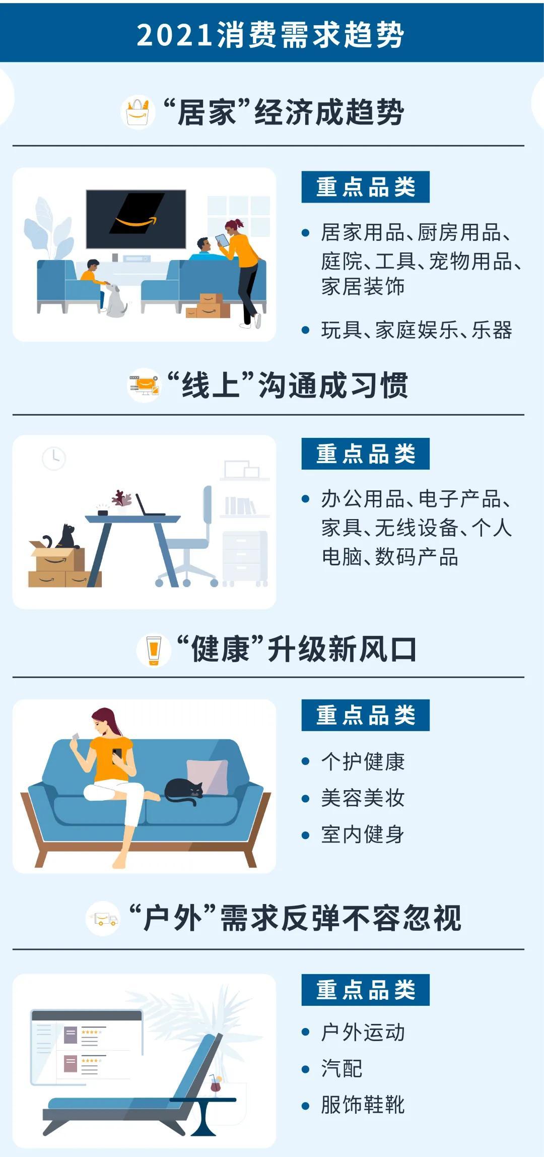 外贸订单如何接(海外订单如何网上找客户)
